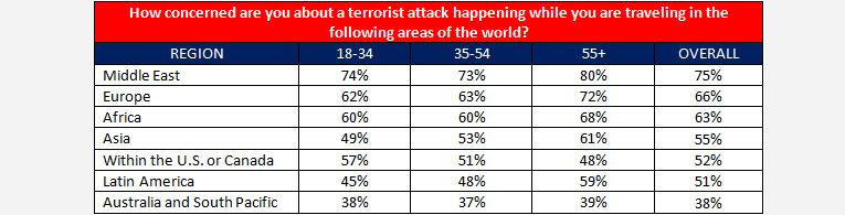 Allianz - VCI Terror Risk